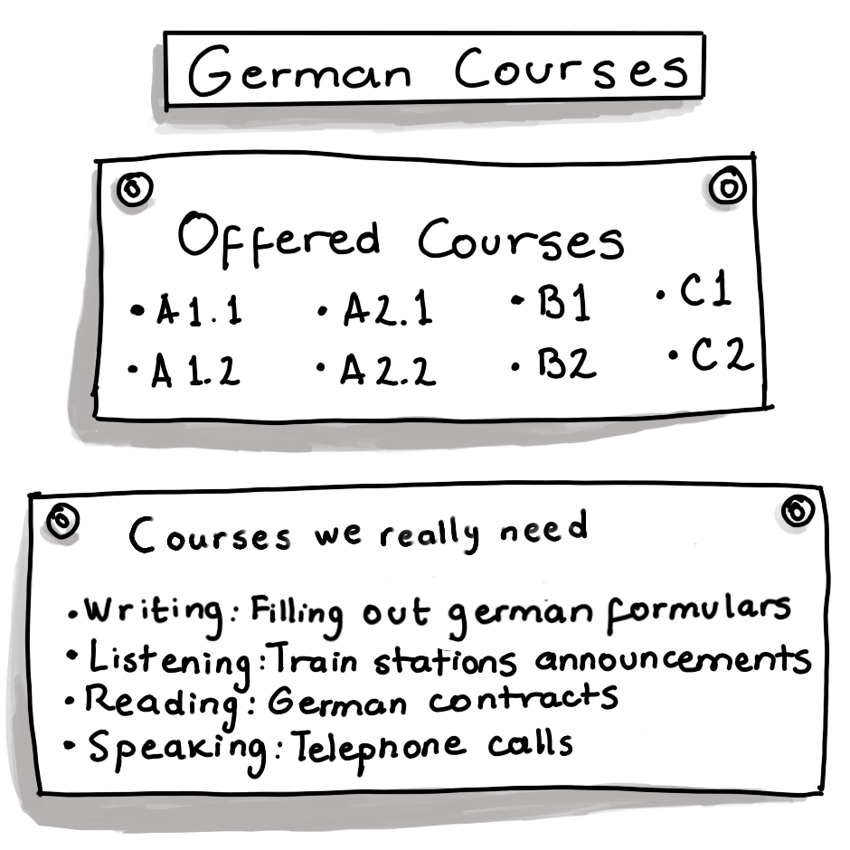 German_courses